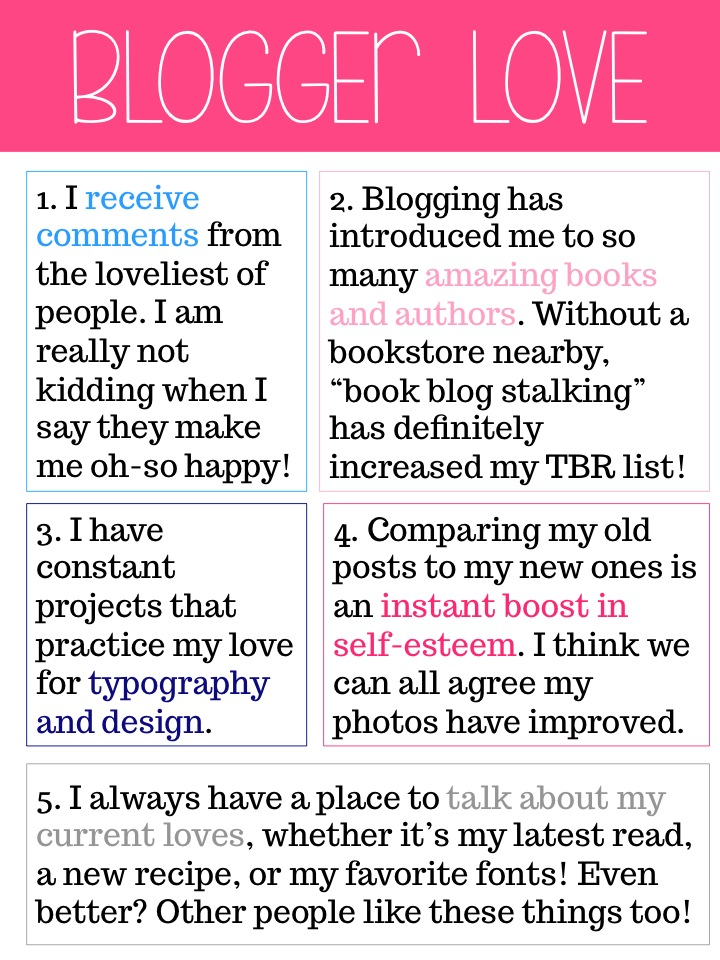 Blogging Loves