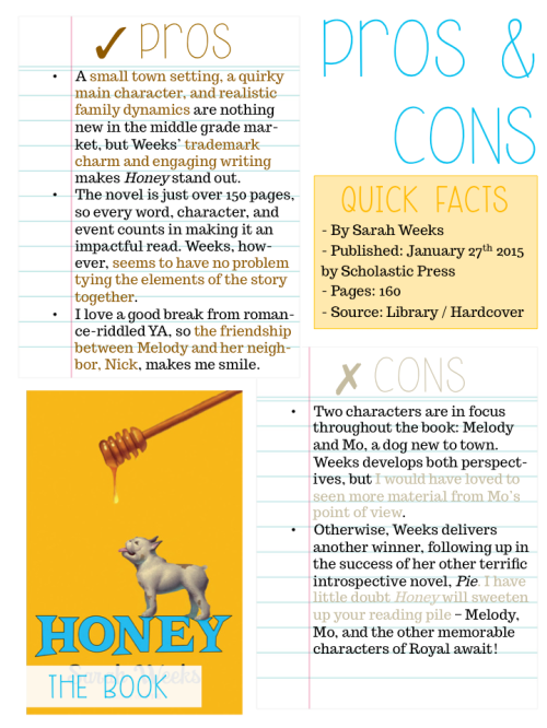 Honey Pros and Cons